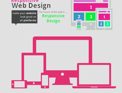 Responsive design on HTM5+CSS3 framework for desktop, tablet and mobile devices