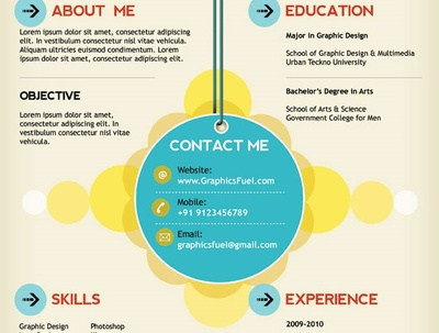 Design a RESUME, Cv, Curriculum Vitae Or Cover Letter For You