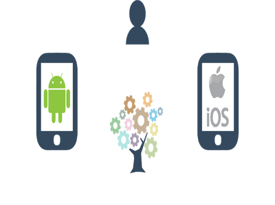 Create a native mobile app for IOS or Android platform