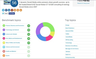 Provide detailed SEO report on your website