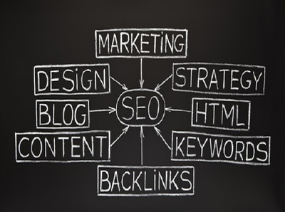 Shoot Your Site Into top Google Rankings With My All-In-One High PR Quality Backlink