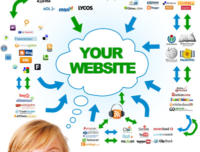 See a list of backlinks that your competitor's website has