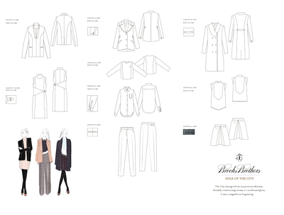 Create a fashion design technical drawing (CAD)