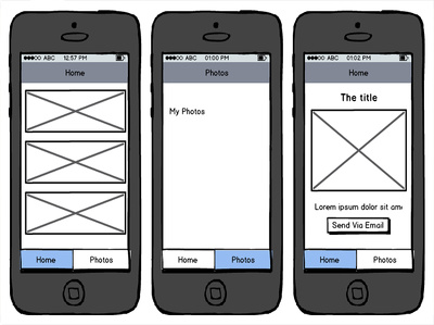 Create an interactive prototype of your mobile App