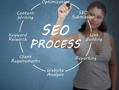 Detailed SEO Audit with Keyword Research & Competitor Analysis