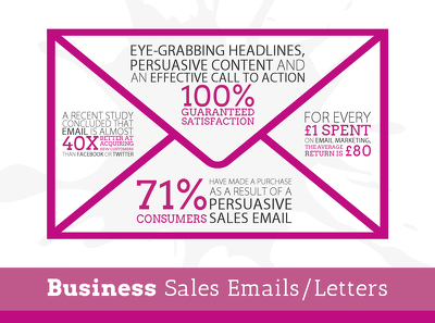 Write a powerful, persuasive sales letter or email to promote your company & services