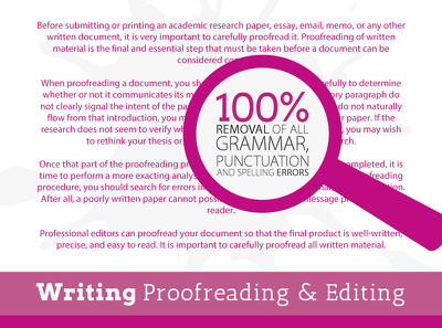 Proofread your work and correct grammar, punctuation and spelling errors - 2000 words