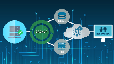 Backup your wordpress website automatically