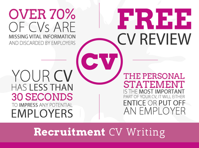 write a high quality, impressive CV tailored to your role