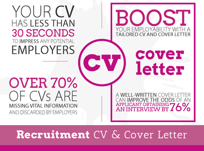 Stand out with a new CV & Cover Letter. Get more interviews and secure your dream job