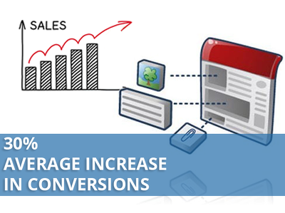 Improve your website conversions to their maximimum levels with 1 A/B test per month