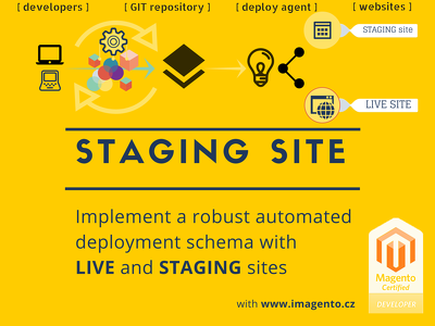 Setup a fully automated deployment schema + staging site in 1 day