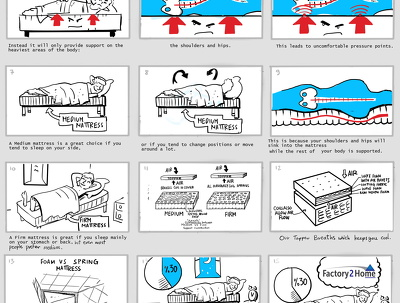 Creat professional storyboard for your whiteboard video