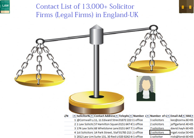 Provide a contact list of  15,000  Solicitor firms (legal firms) in England-UK