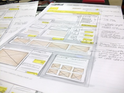 Create amazing wireframe, mockups for your app