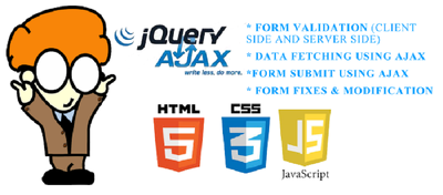 Convert your normal html form to AJax Interactive form (any one), & get errors fixed