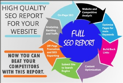 Write an SEO action plan for your site to optimize it and get it ranking