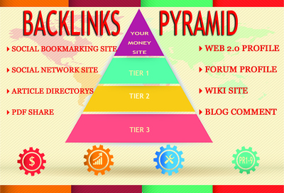 Do SEO Backlinks Pyramid dofollow Links
