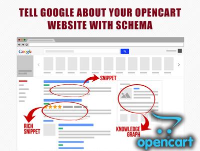 Implement Schema into your OpenCart website