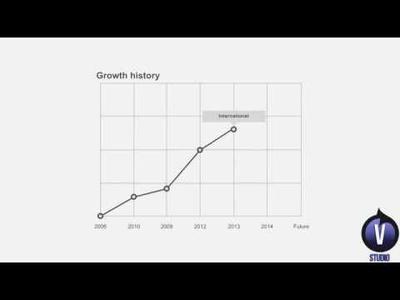 Make short  elegant corporate Intro Video For