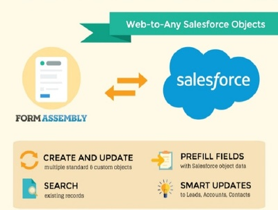 Connect Formassembly to Salesforce
