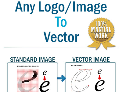 Manually convert any logo or image (raster/jpeg/jpg/png) to vector