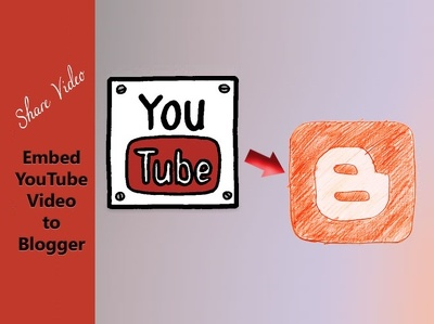 Manually Embed and Share your YouTube video in 75 Plus blog Posts
