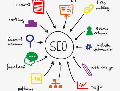 Manually do 230 high PR SEO social bookmarks