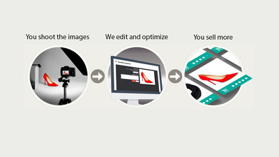 Retouch your image so you can increase your sell 20 images