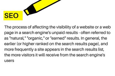 SEO Optimise Existing Website Content