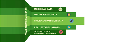 Research and Collect any database according to your demand