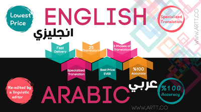 Translate 250 words from English into Arabic CREATIVE PROFESSIONAL Translation