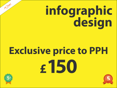 Design a mind-blowing infographic / infographics with unlimited revisions