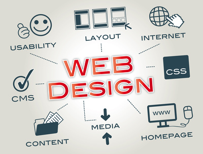 Design and Develop a 5 Page Website for Your Church or Christian Organisation