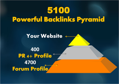 Make a Powerful SEO 5100 Backlinks Pyramid for Your Website To Improve Your Rankings
