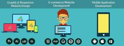 Build Basic Drupal Website