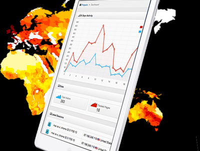 Provide Visitor HeatMap Tracking for Your Website