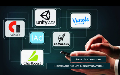 Advertisement's Mobile Ads  or Mobile Apps |Game SDK