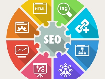 UK SEO service. Dominate the first page of Google with my SEO service