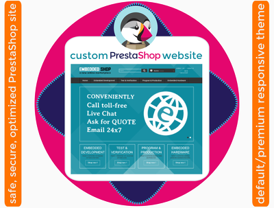 Custom responsive eCommerce website with PrestaShop