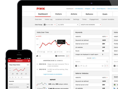 Install and Configure Piwik Advanced ANALYTICS to your Website