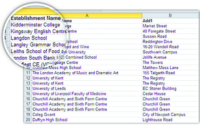 Provide a list of over 24'000 UK schools contacts for email, phone and post marketing
