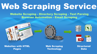 Do web scraping/crawling of any website you provide