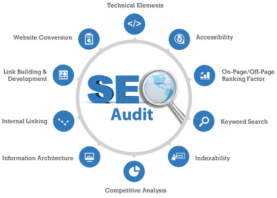 SEO audit your website and provide Full Seo action plan