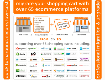 Shopping cart migration & upgrade