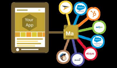 Provide any API integration using PHP