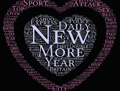 Design 5 Tag Cloud or Word Cloud images typography