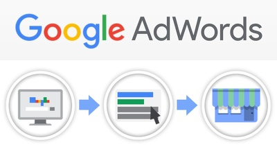 Audit & Optimize Your Google AdWords Campaign