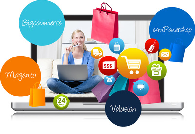 Add / list / upload or edit 50 products in any eCommerce store.......