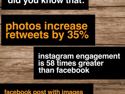 Send you 300 inspirational image quotes to Sky-rocket your social engagement